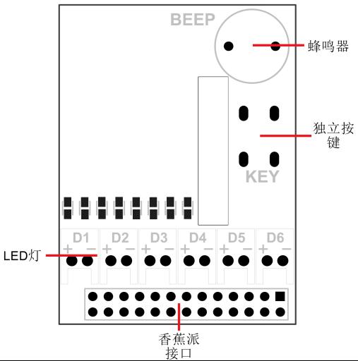 Terrific Bpi Berryclip Module Banana Pi Wiki Wiring Database Heeveyuccorg