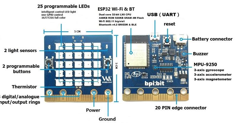 BPI-Bit - Banana Pi Wiki