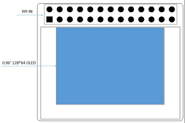 BPI OLED Display Module - Banana Pi Wiki