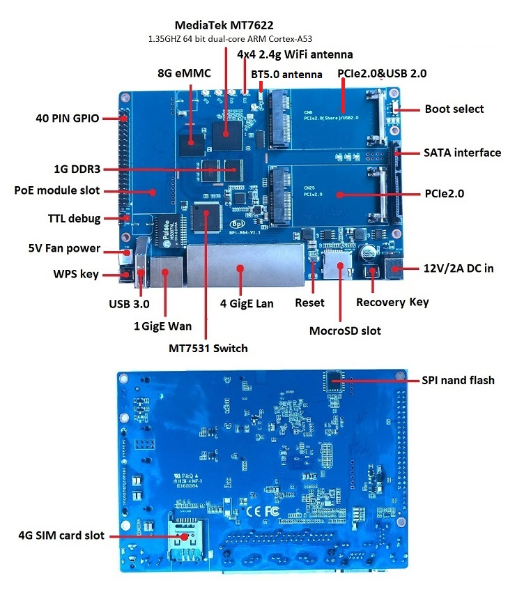 BPI-R64 interface.JPG